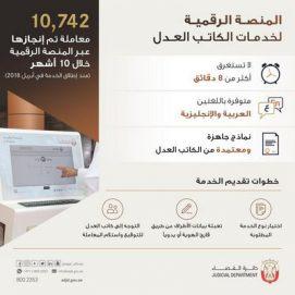 إنجاز 10742 معاملة عبر المنصة الرقمية لخدمات الكاتب العدل في أبوظبي خلال 10 أشهر