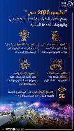 """""""إكسبو 2020 دبي"""" يسخر أحدث التقنيات والذكاء الاصطناعي والروبوتات لخدمة البشرية"""